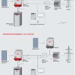 Fronius_energypackage_storage